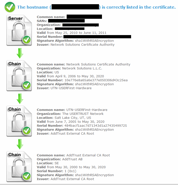 How To Create And Link An Ssl Certificate Chain For A Citrix