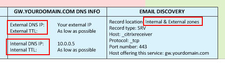 dns-citrix-receiver-email-discovery-netscaler-gateway